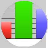 Graph financial reports as a bar chart
