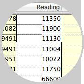 Meter Read List