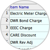 Complex tiered utility bill example